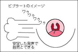 vibrato01.png