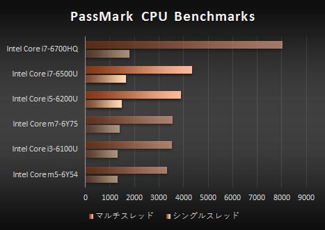 HP Spectre 13 グラフィックス比較_04c