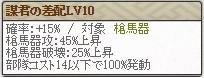 極 島津忠恒Lv10
