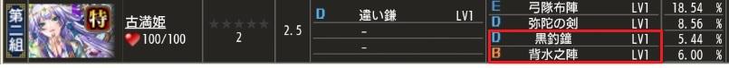 特 古満姫 S2