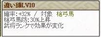 特 古満姫Lv10