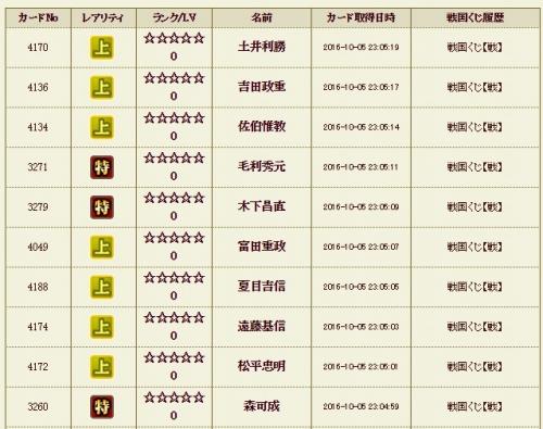戦くじ4.0 履歴