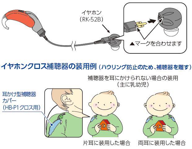 乳幼児用補聴器ピクシー