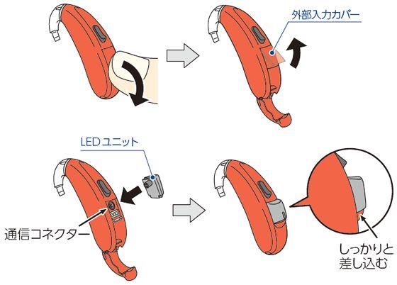 乳幼児~子供用補聴器ピクシーLEDユニット