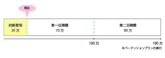mokuhyo01.png