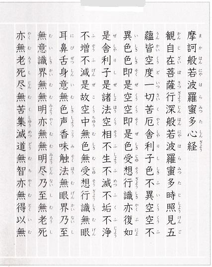 般若心経262文字全文