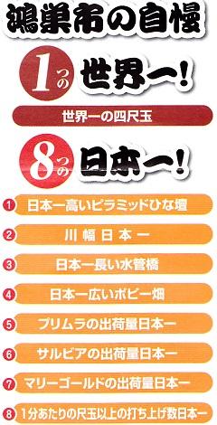 ⑮日本一8つ&世界一1つ 鴻巣市