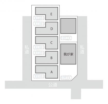 配置関係_予想1