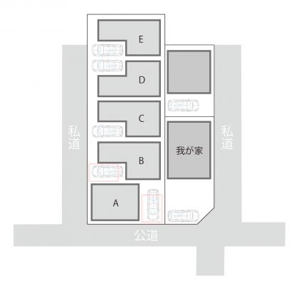 配置関係_予想2