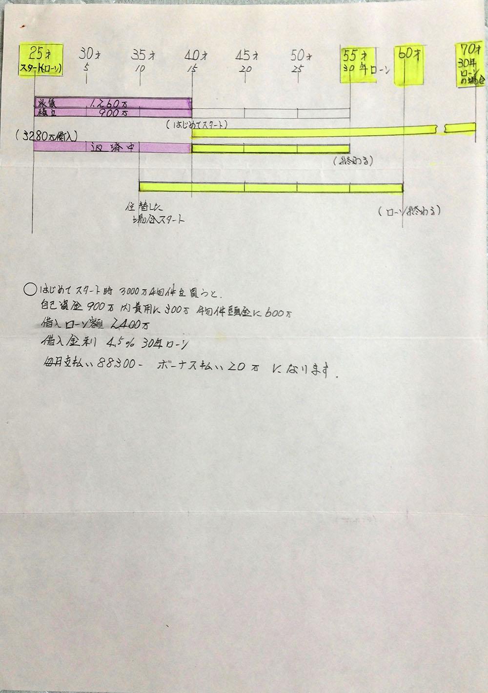支払いスケジュール_IMG_2991