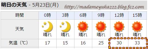 天気予報23日