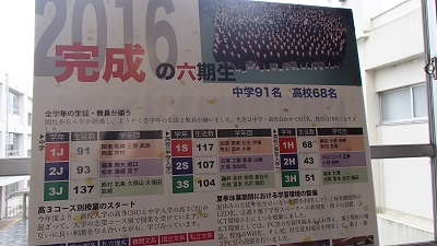 開智未来完成記念式典02