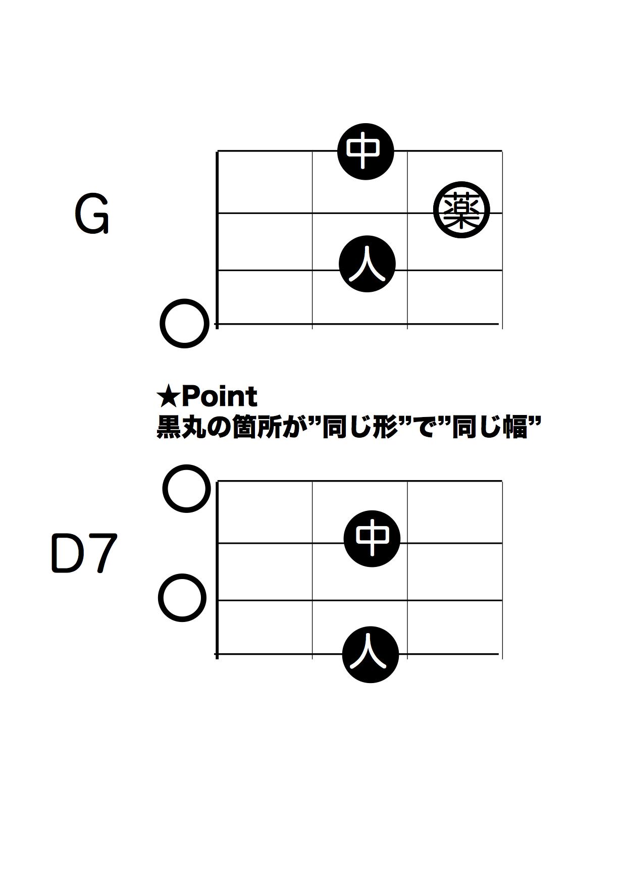 G-D7renshuu.jpg