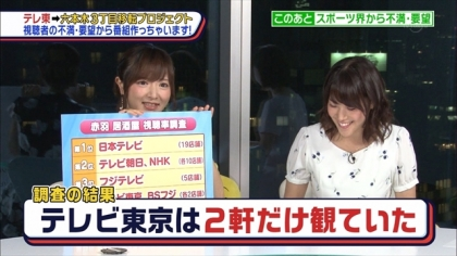 160803テレ東世論調査 紺野あさ美 (4)