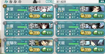 高速艦隊の例