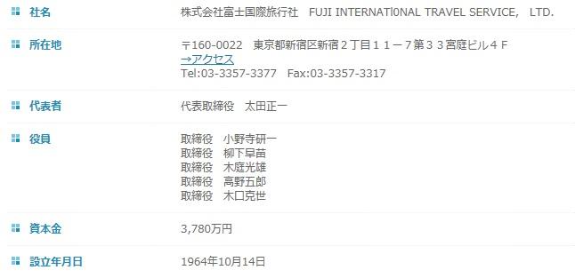 富士国際旅行社