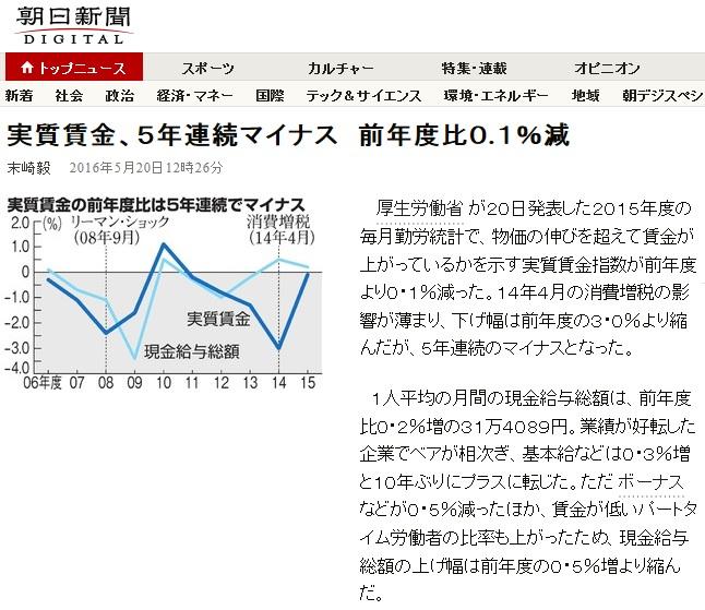 朝日新聞 実質賃金