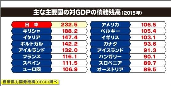 o-GDP-570.jpg