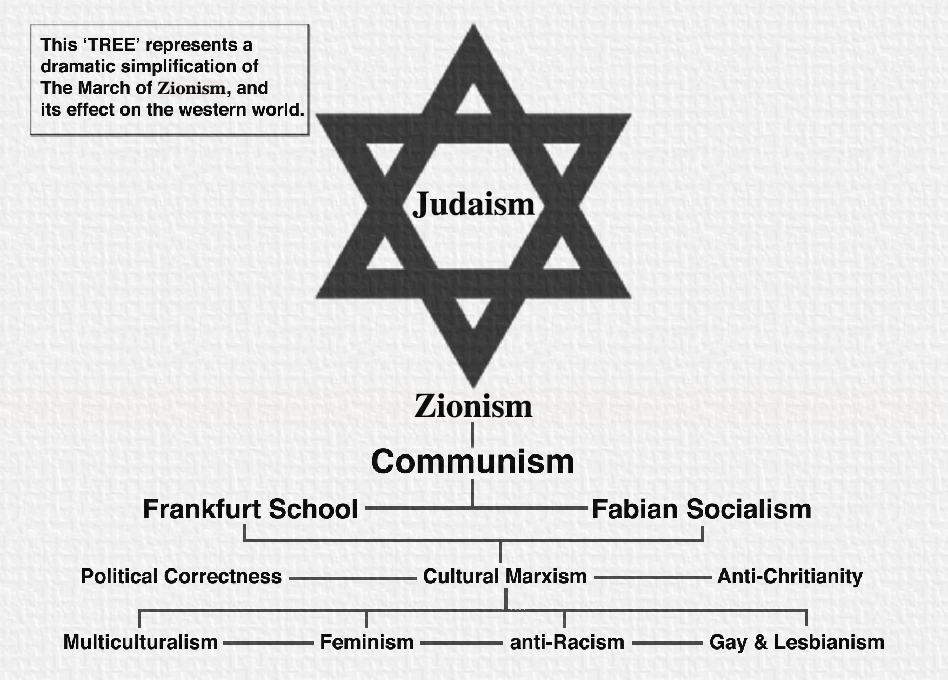 zionist-tree2.png