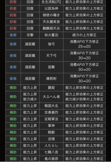 前衛スキル上方修正2jpg