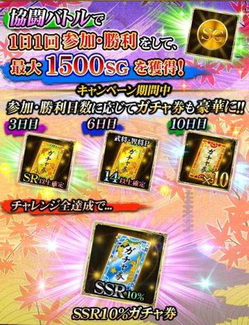 協闘バトル1500SGキャンペーン2