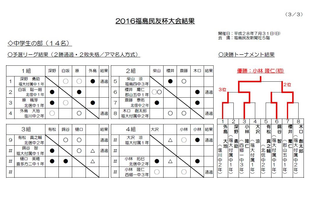 kessyo_chu_20160731.jpg