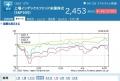 chart_2016may01.jpg