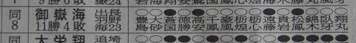 20160524・相撲10