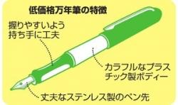 低価格万年筆