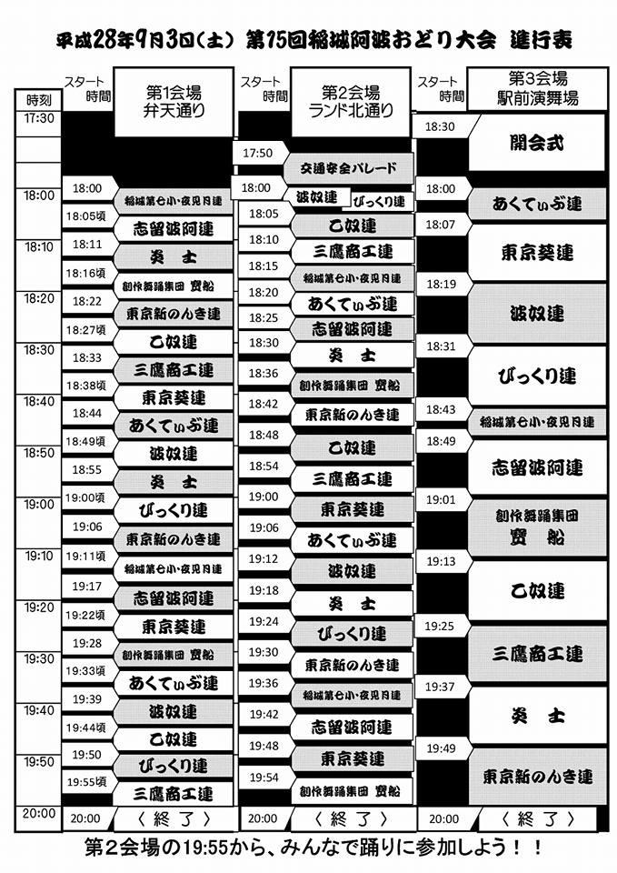 稲城阿波踊り3