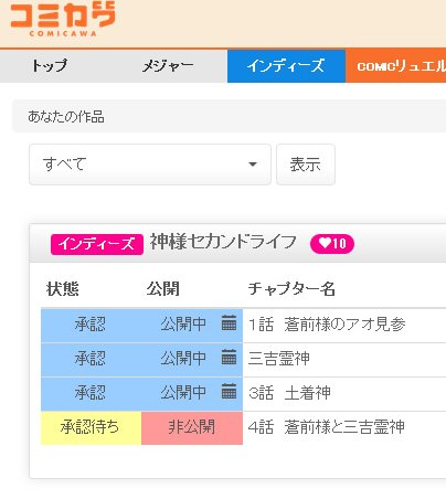 COMICAWA(コミカワ)編(投稿者視点のweb漫画投稿サイトざっくりレビュー) サムネイル画像