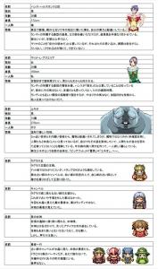 キャラクター設定2